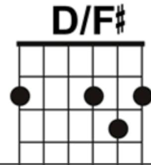 Chord embellishment D/F#