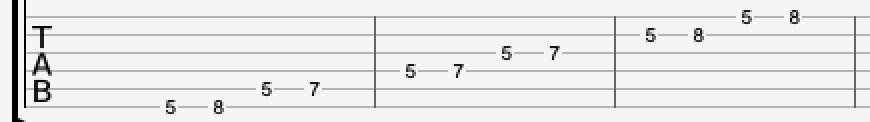 minor pentatonic scale in A
