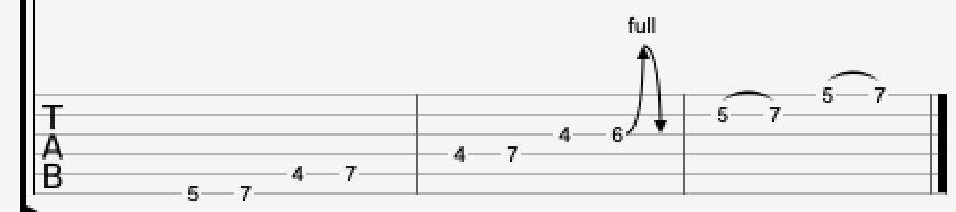 Major Pentatonic Scale Pattern guitar lick