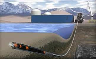 Directional Drilling Utilities