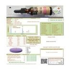 CBD Tinctures Certificate of Analysis