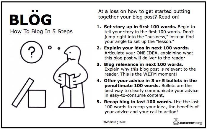 Blog Ikea | MarketingThink.com | @GerryMoran