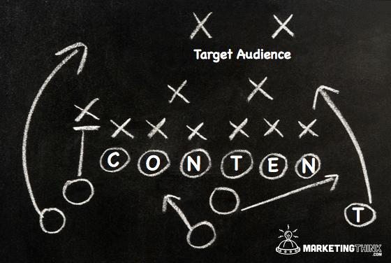 Content Marketing Play   MarketngThink.com