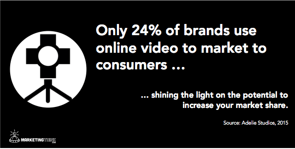 Video Content Marketing Strategy