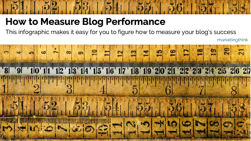 blog-measurement