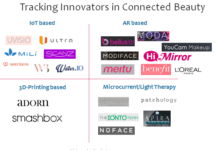 innovators-connected-beauty