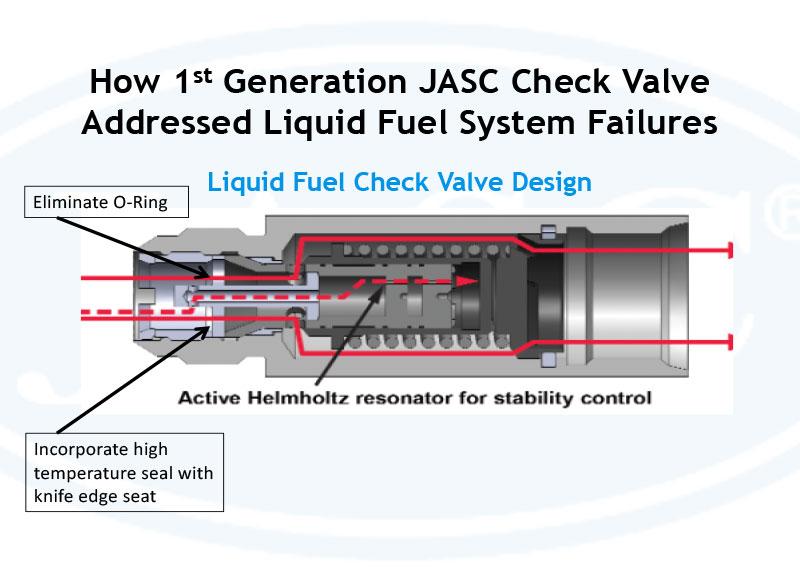 JASC 1st Gen Check Valves