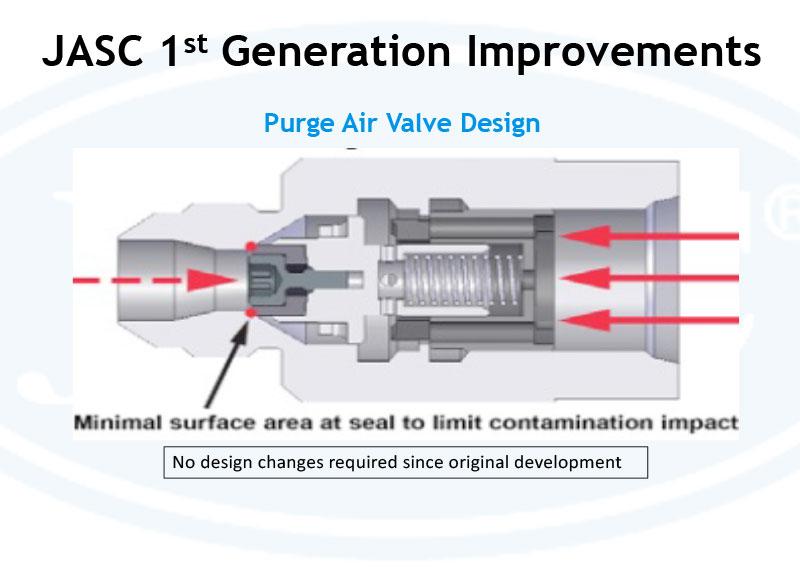 JASC 1st Gen Purge Air