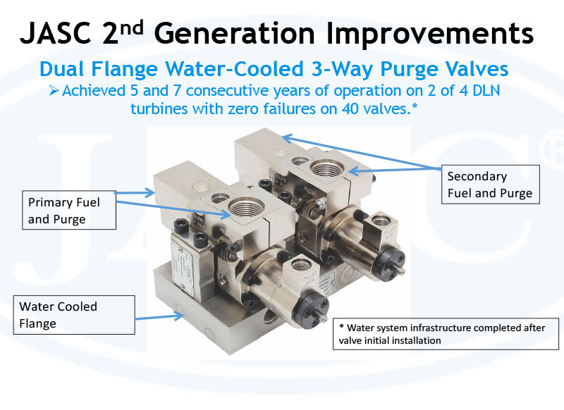 Dual Flange Water-Cooled 3-Way Purge Valves