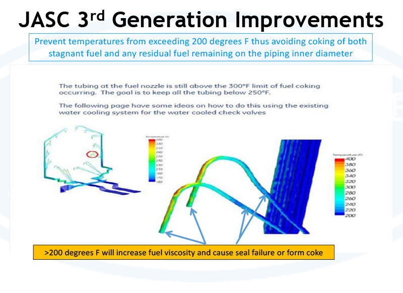 3rd Generation Improvements - Prevent temperatures over 200 degrees