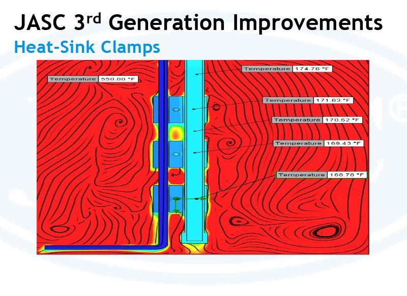 Heat-sink Clamp temperature illustration