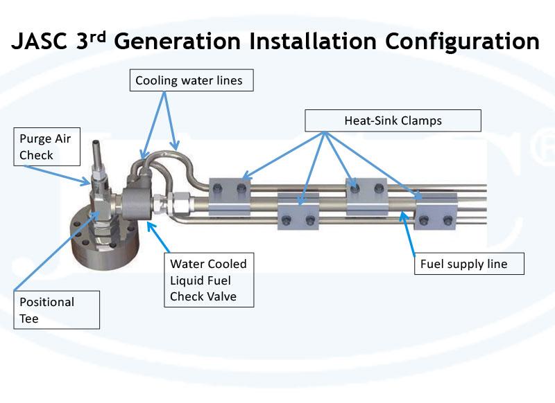 JASC Installation Configuration