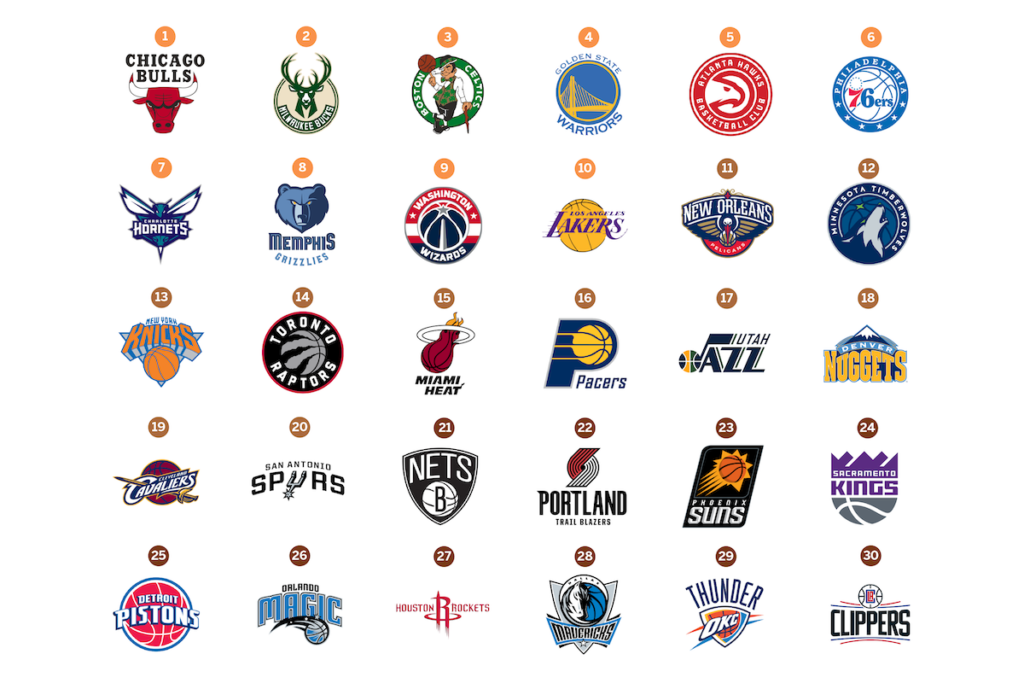 Ultimate Ranking Of Nba Logos Upper Hand Sports