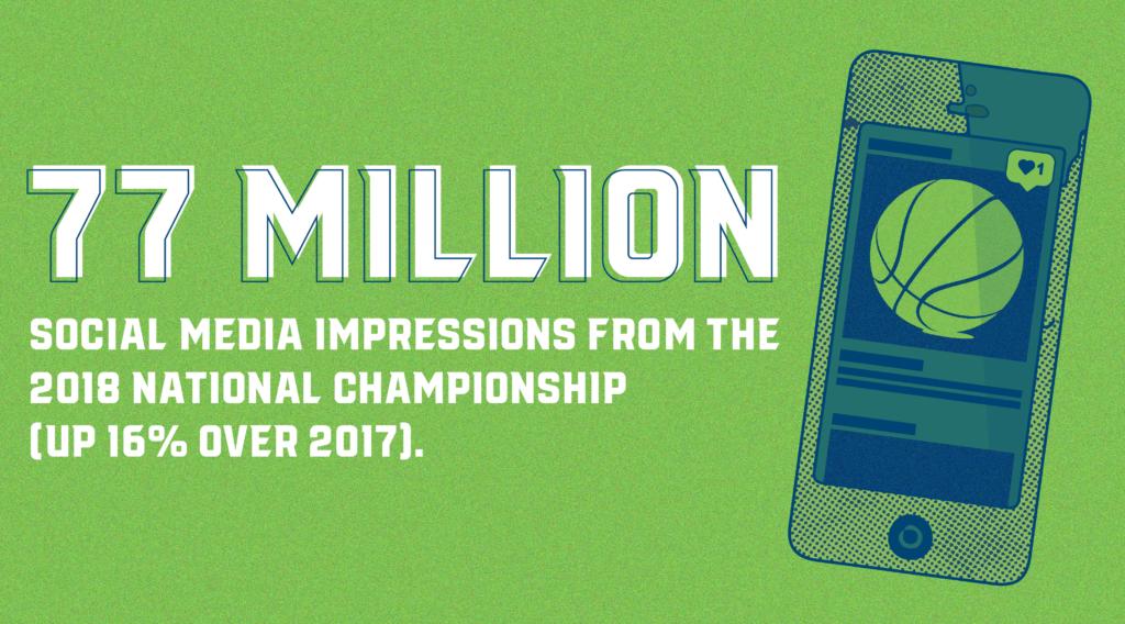 March Madness Stats - Social Media