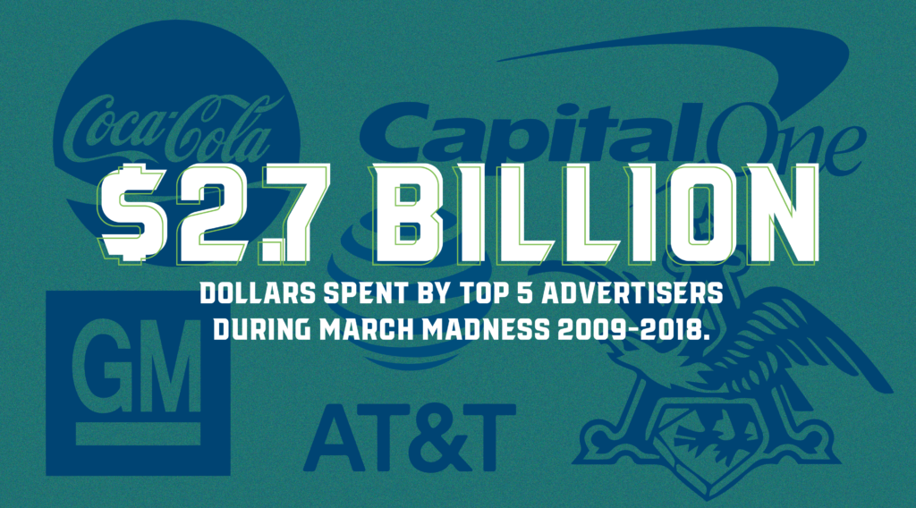 March Madness Stats - Ads