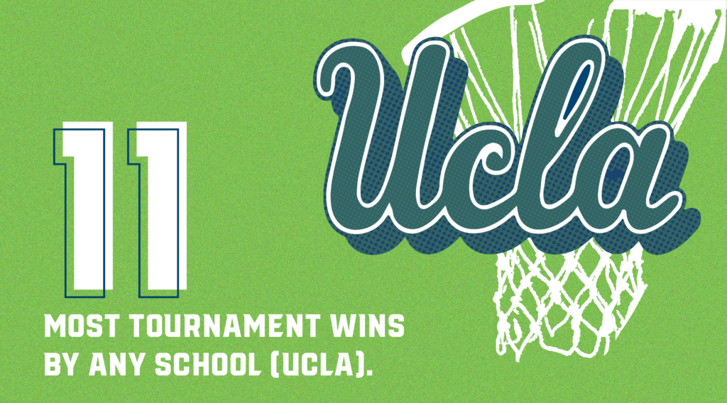 March Madness Stats - UCLA