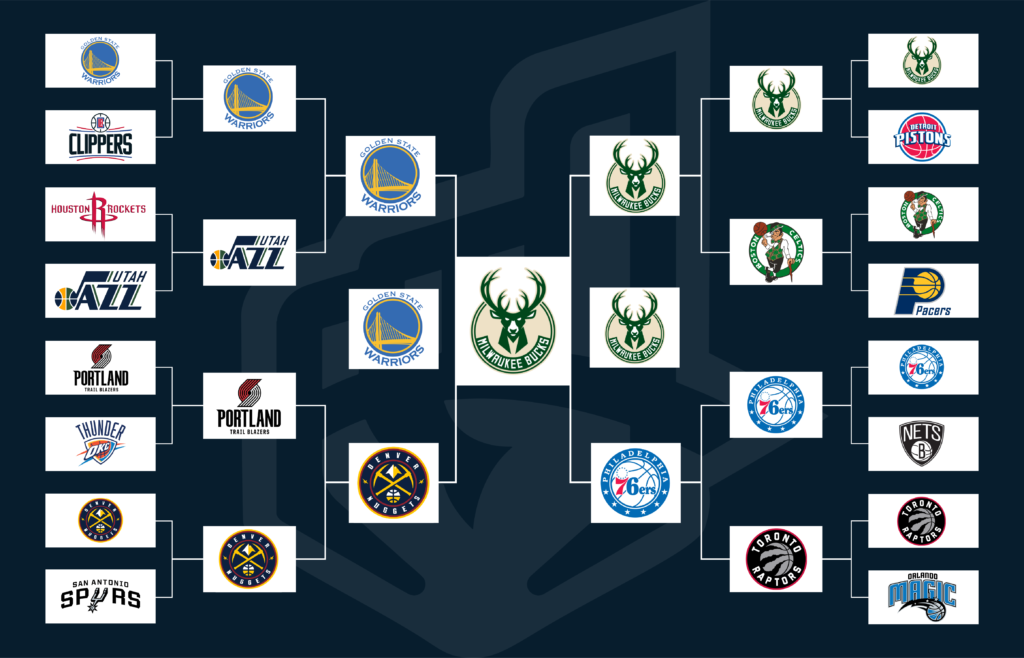 nba playoffs 2019 logos