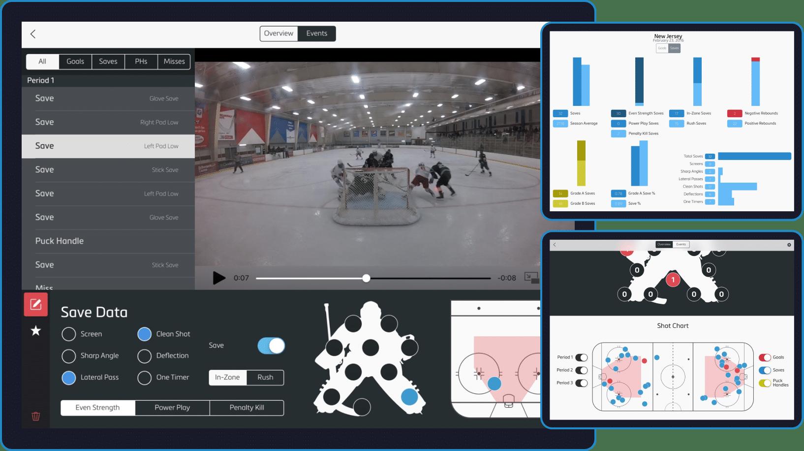 SRS Video Analysis for hockey goaltenders