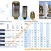 Thông số kỹ thuật vòi phun Foam Jet