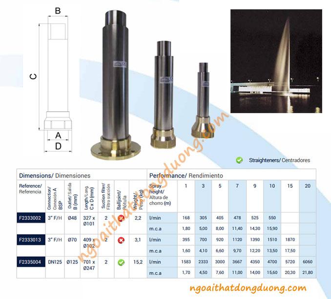 Thông số kỹ thuật vòi phun hollow jet