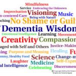 dementia wisdom word cloud (cropped