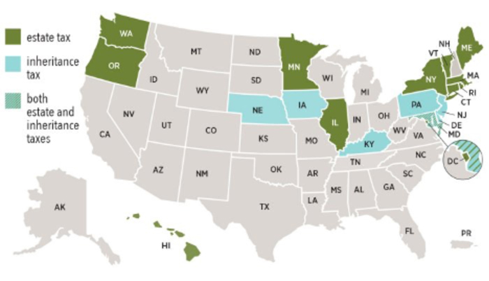 Inheritance Map