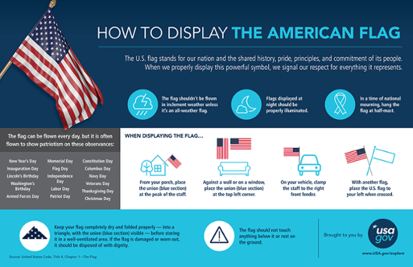 How to Fly the American Flag,, Sunset Survival Kits