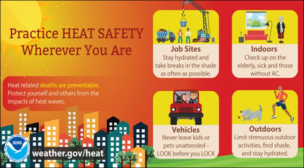 Prevent Heat-Related Deaths Sunset Survival