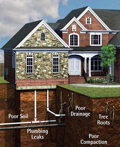 problems that cause foundation issues