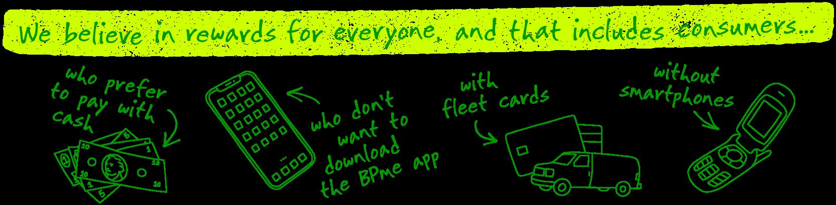 BP Reward Audience Options