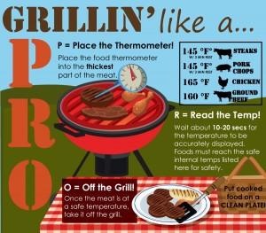 Grill-Like-a-PRO
