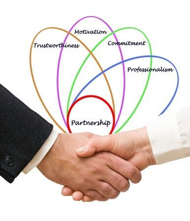 How to Make Your Partnership Successful