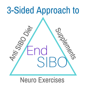 3-Sided Approach to End SIBO