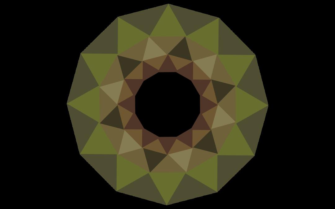 Visualisations/Graphics