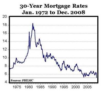mortgageratehistory.jpg