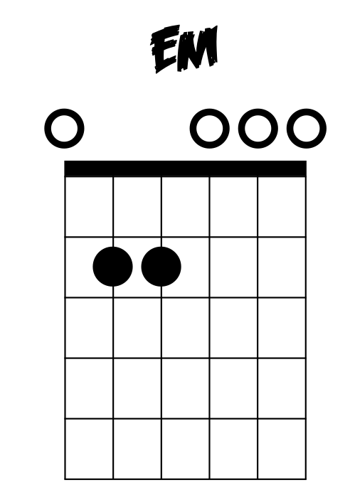 Learn how to play the e minor chord on guitar.