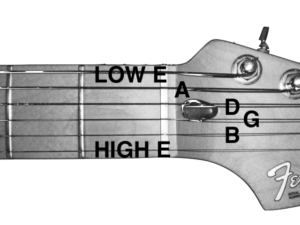 Learn the name of the strings, so you can efficiently tune a guitar.
