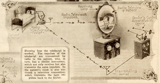 1925-Feb-science-and-invention-howto