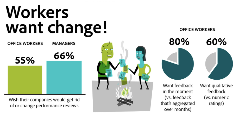 Adobe - HR infographic snippet