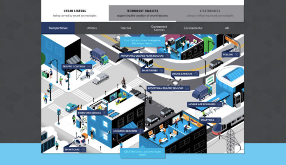 Future of Privacy Foundations - infographic snippet