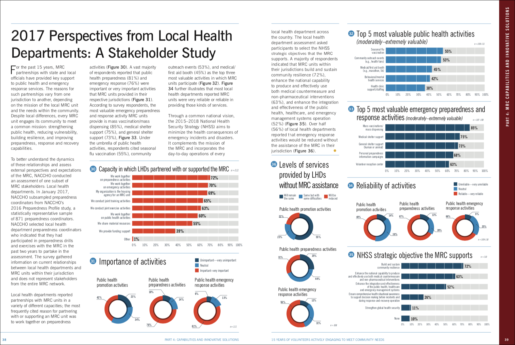 2017 Perspectives from Local Departments: A Stakeholder Study