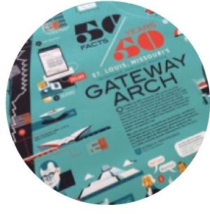 Tremendo - gateway arch
