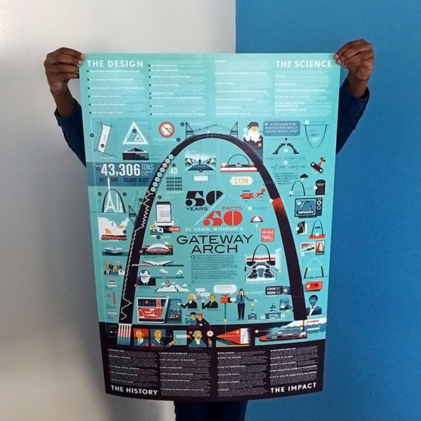 Arch-poster-held
