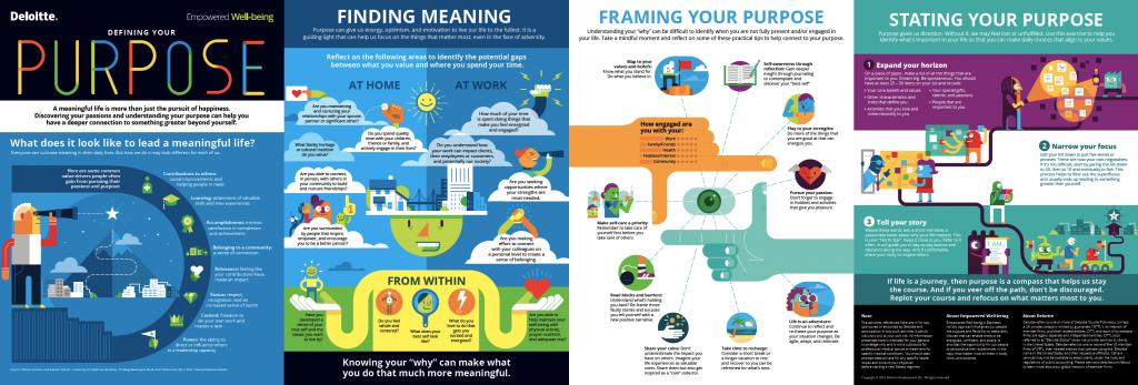 defining-purpose