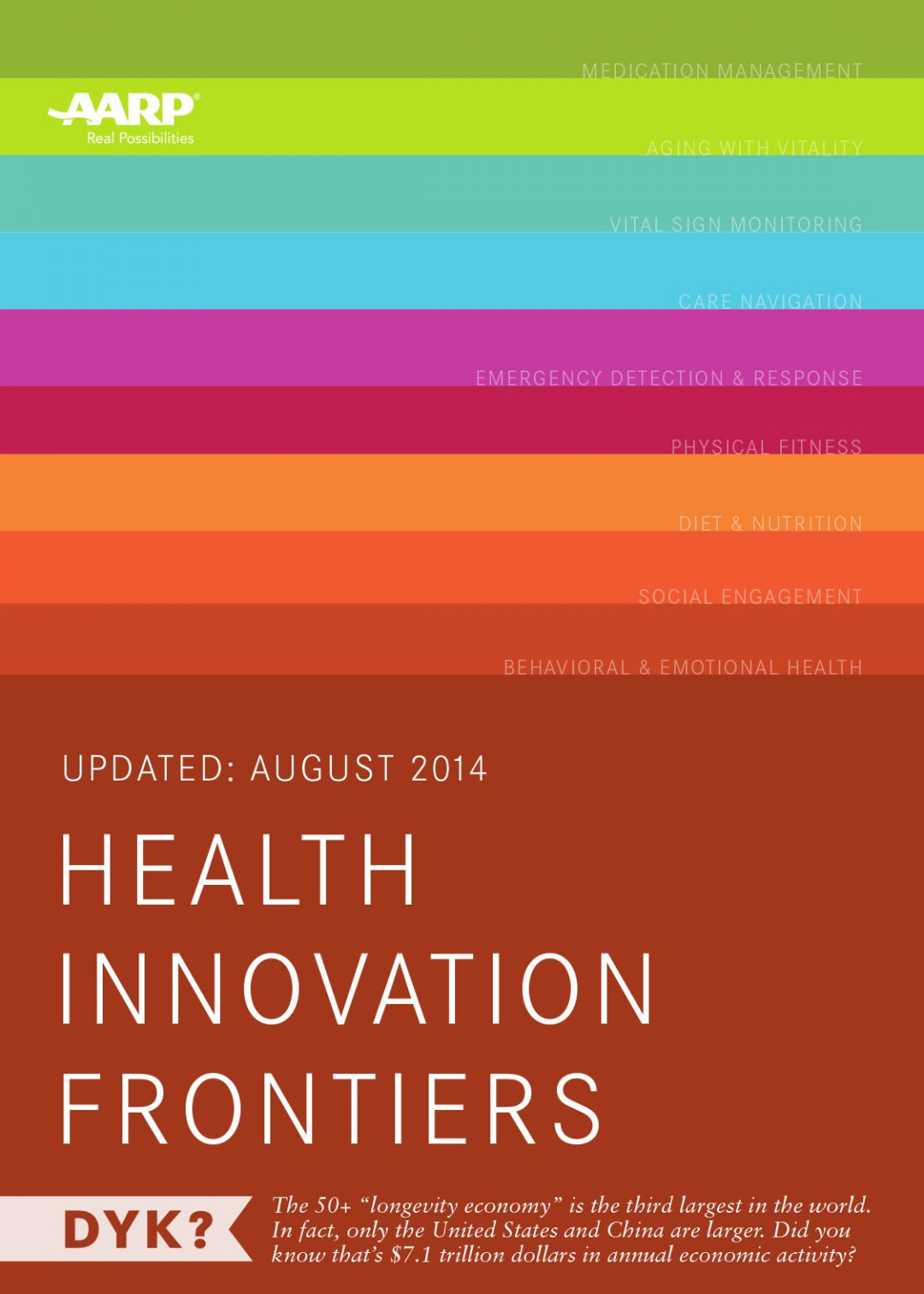 Cover design from the Health Innovation Frontiers report