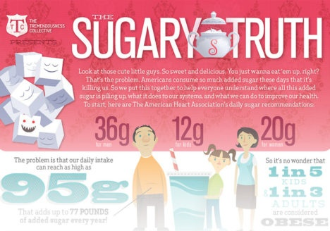 """Here's """"The Sugary Infographic"""""""