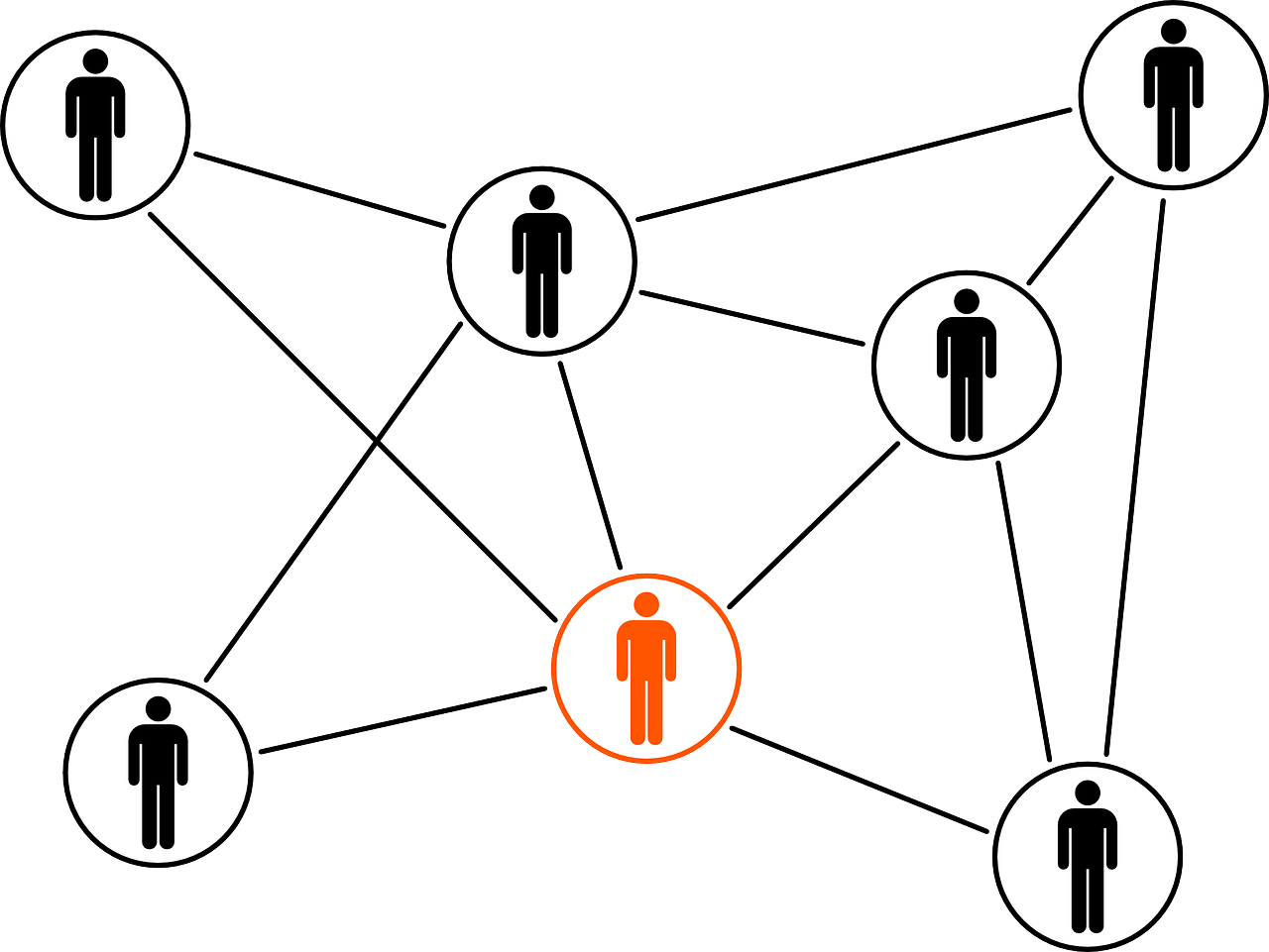 linked, connected, network