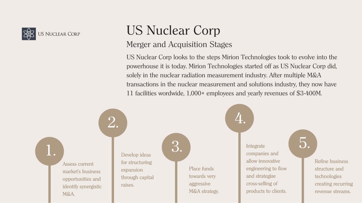 US Nuclear Corp Merger and Acquisition Stages