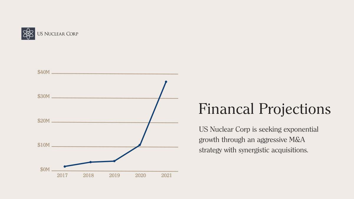 US Nuclear Corp Advantage