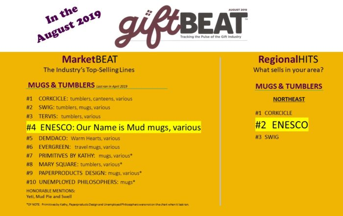 august 2019 gift beat enesco mention